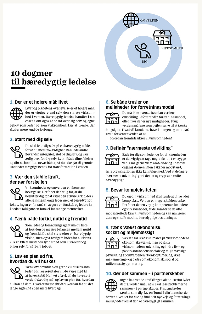 10 dogmer for baeredygtig ledelse
